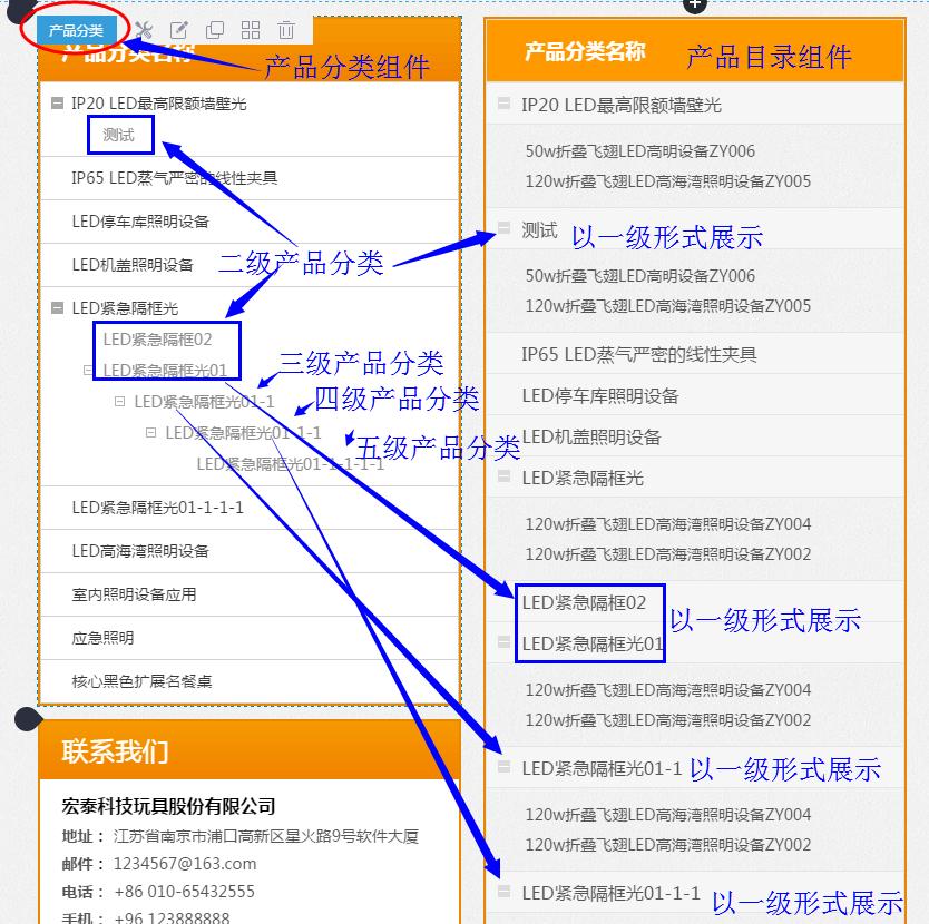 产品分类和产品目录下的产品.png